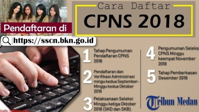 Pahami Cara Daftar Simulasi CAT BKN dan Contoh Soal Test CPNS Usai Daftar di Sscn.bkn.go.id