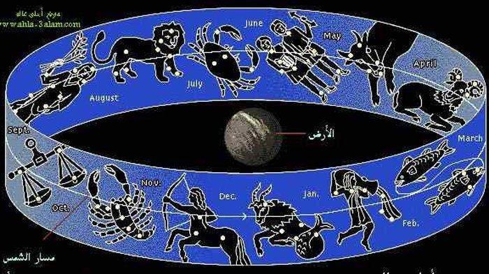 Ramalan Zodiak Hari Ini, Selasa 9 April 2019, Aquarius Beruntung, Pisces Jurang Maut, Zodiak Lain?