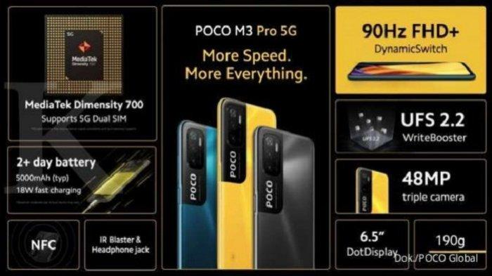 HP Murah 5G Hanya Rp 2 Jutaan - 3 Jutaan, Ada 6 Pilihan