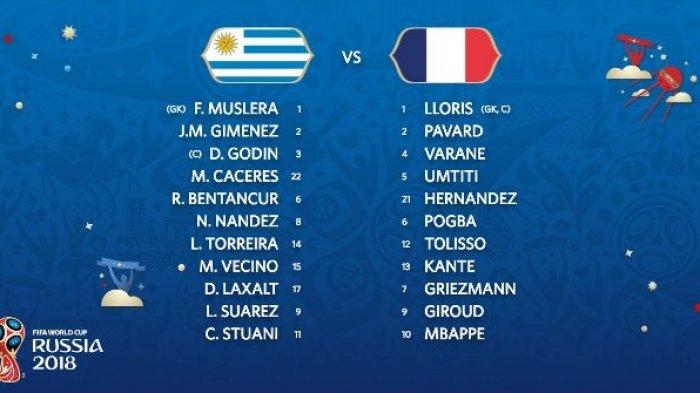 LIVE Uruguay vs Prancis, Malam Ini Pukul 21.00 WIB di Laga Piala Dunia 2018 Trans TV dan Trans 7