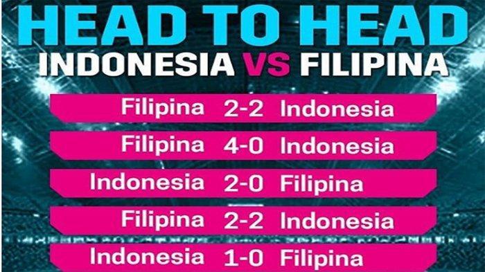 TONTON Live Streaming Laga Pamungkas Indonesia vs Filipina Piala AFF 2018 Malam ini