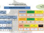 data-covid-19-di-kabupaten-nagekeo-per-minggu.jpg