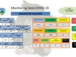 data-covid-nage.jpg