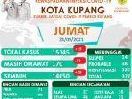 flayer-update-kasus-covid-19-di-kota-kupang-24-september-2021.jpg
