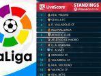 hasil-liga-spanyol-2019.jpg