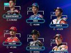 hasil-race-motogp-portugal-2021-tadi-malam-simak-poin-sementara-motogp-2021.jpg