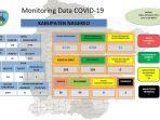 infografis-data-covid-19-kabupaten-nagekeo.jpg