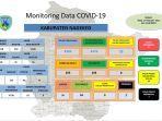 monitoring-data-covid-19-di-kabupaten-nagekeo.jpg