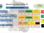 monitoring-data-covid-19-kabupaten-nagekeo-per-jumat-1642021.jpg