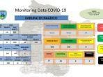 monitoring-data-covid-19-kabupaten-nagekeo-per-kamis.jpg