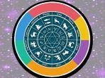 ramalan-zodiak-kolase.jpg