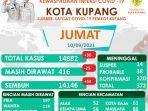 satgas-flayer-update-kasus-covid-19-di-kota-kupang-1092021.jpg