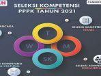 seleksi-pppk-2021.jpg