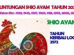 shio-ayam-2021-pos-kupang-1.jpg
