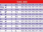 tabel-ramalan-shio.jpg