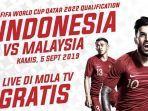 timnas-indonesia-vs-malaysia-piala-dunia-2020.jpg