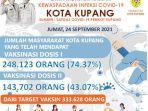 vaksinasi-di-kota-kupang-jumat-24-september-2021.jpg