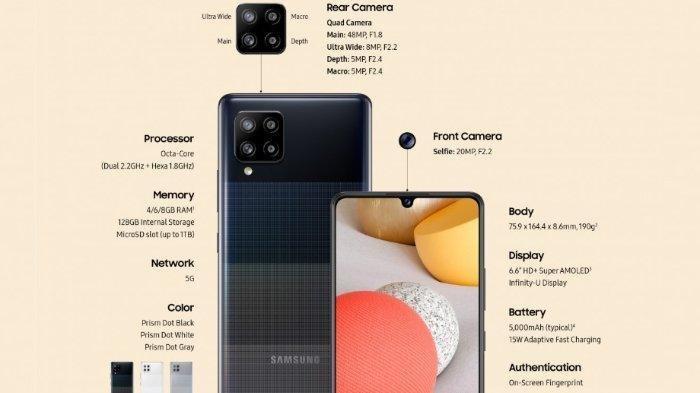 Harga Ponsel Terbaru Samsung Galaxy A42 5G Diklaim Smartphone 5G Paling Murah dari Samsung