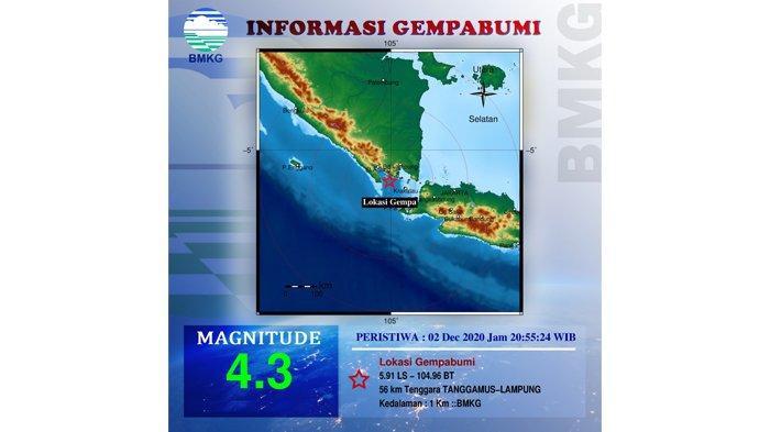 Dampak Gempa Bumi di Pesawaran Terasa hingga Natar dan Bandar Lampung