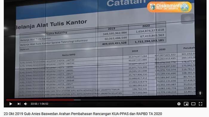 Dinas Pendidikan Anggarkan Rp 635 Miliar untuk Bolpoin, Gubernur: Saya Punya 3 Ini, Mau Nambah Lagi?
