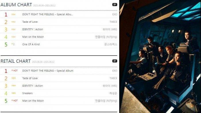 Double Kill, EXO Sabet Dua Posisi Puncak Penghargaan Gaon Chart