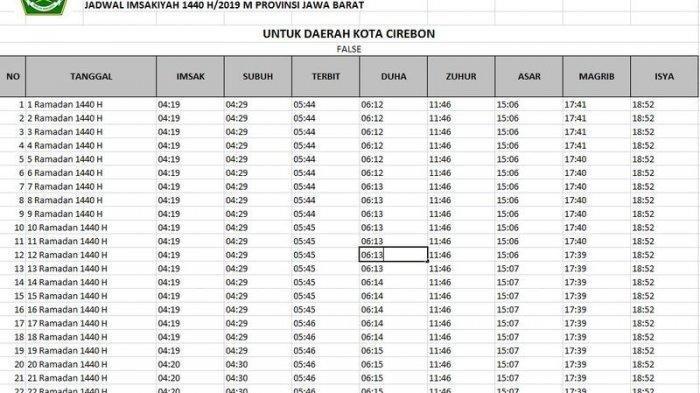Jadwal Imsakiyah dan Buka Puasa di Cirebon Ramadhan 2020