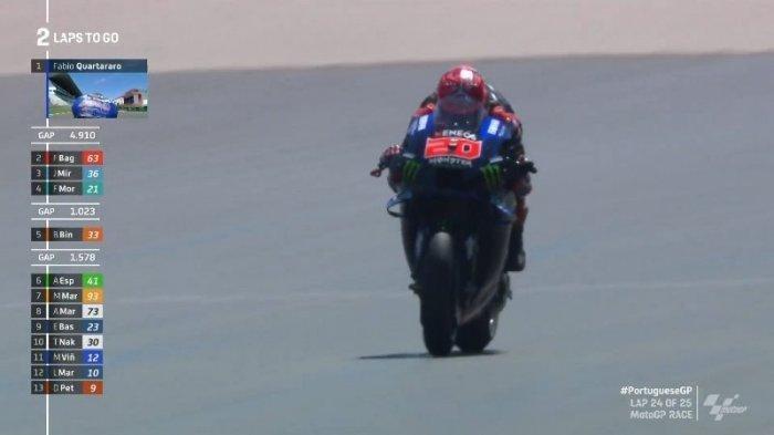 Jadwal MotoGP 2021 di Prancis, Quartararo Akan Jalani Operasi Lengan Kanan