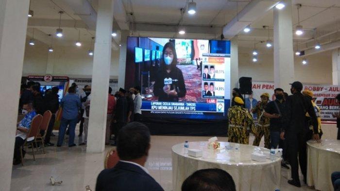 Menantu Jokowi Menang di Pilkada Medan 2020, Klaim Tim Pemenangan Berdasarkan 2 Quick Count