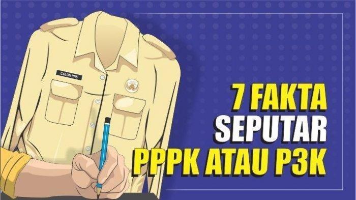 Pemkab Lampung Utara Akan Rekrut PPPK Tahun 2021, Lihat Formasi yang Dibutuhkan