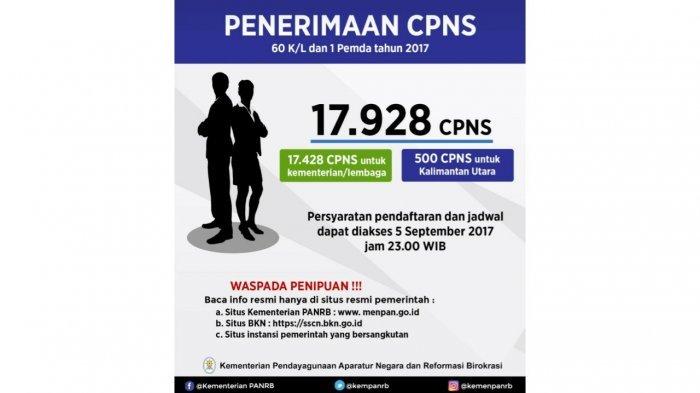 Lampung Selatan Sediakan 516 Formasi CPNS dan PPPK