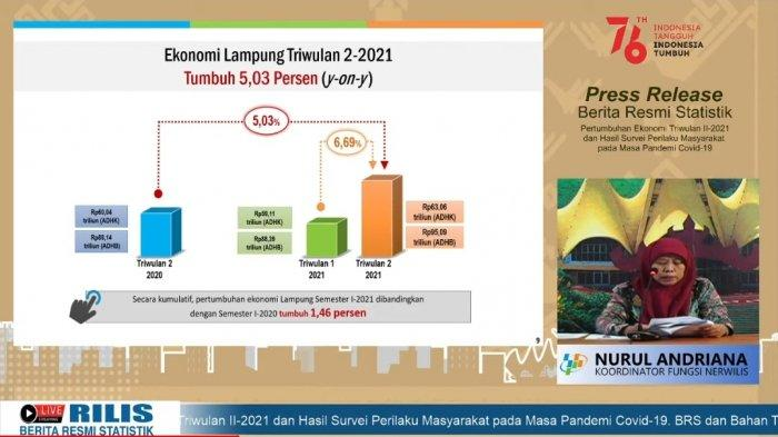 Ekonomi Lampung di Triwulan II 2021 Tumbuh 5,03 Persen