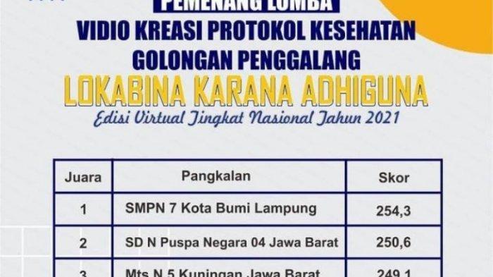 Pramuka SMPN 7 Kotabumi Lampung Utara Juara 1 Nasional Lomba Video Kreasi Prokes