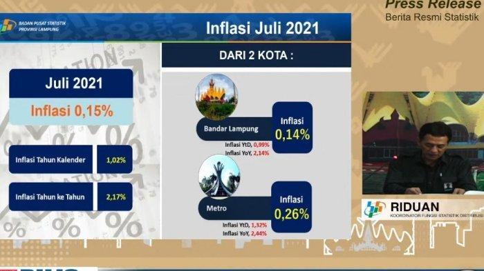 Makanan dan Tembakau Sumbang Inflasi di Lampung Juli 2021