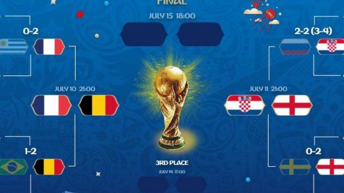 Siaran Langsung Trans TV Semifinal Piala Dunia 2018:  Inggris vs Kroasia, Kamis 12 Juli 2018