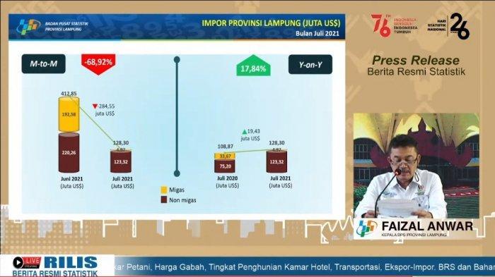 Juli 2021, Ekspor Lampung Turun 67,84 Juta Dolar US