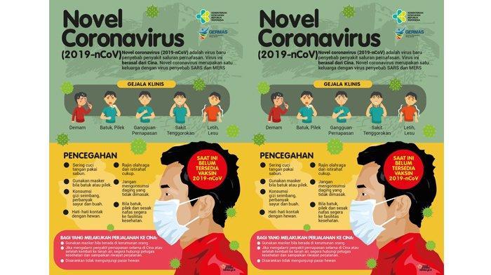 Gejala Virus Corona Mirip Flu Pada Umumnya, Dokter Isura Imbau Warga Tak Resah dan Panik