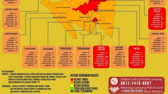 Tanggamus Masuk Zona Orange Setelah 3 Pekan Zona Merah Covid-19