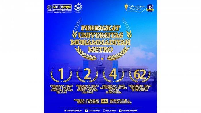 Universitas Muhammadiyah Metro Raih Peringkat No. 1 di Sumbagsel