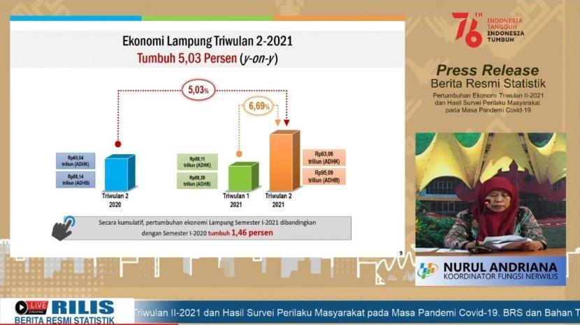pertumbuhan-ekonomi-lampung-triwulan-2-tahun-2021.jpg