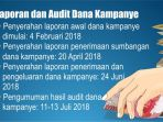 dana-kampanye-cagub_20180205_141742.jpg