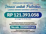 dewan-dakwah-lampung-galang-donasi-untuk-palestina-terkumpul-ratusan-juta.jpg
