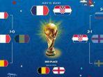 final-piala-dunia-2018-perancis-vs-kroasia_20180712_083334.jpg