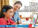 kunci-jawaban-tema-7-kelas-3-halaman-85-buku-tematik-sd-kain-adat-indonesia.jpg