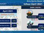 lampung-deflasi-017-persen-di-bulan-april-2021-cabai-rawit-dan-cabai-merah-sumbang-angka-dominan.jpg