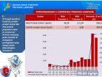 pandemi-covid-19-penjualan-online-di-lampung-tembus-rp-11134-miliar.jpg