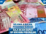 selama-4-bulan-penerima-subsidi-gaji-akan-dapat-rp-600-ribu-per-bulan.jpg