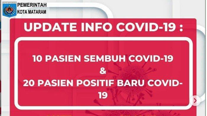 Data Terkini Corona di Mataram NTB, Jumat 5 Juni 2020: 292 Positif, 126 Sembuh, 11 Meninggal Dunia
