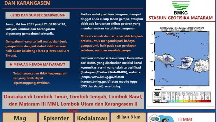 BREAKING NEWS: Gempa Tektonik Magnitudo 4,2 Guncang Lombok, Getaran Dirasakan Sampai Bali