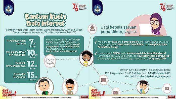 LINK Pendaftaran Penerima Kuota Gratis untuk Siswa PAUD, SD, SMP, SMA hingga Mahasiswa Serta Dosen