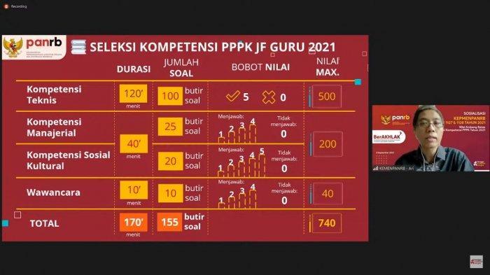 Kisi-kisi Materi Seleksi Kompetensi PPPK Guru 2021: Teknis, Manajerial, Sosial Kultural & Wawancara
